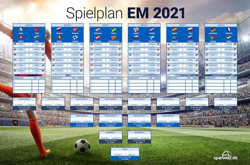 EM 2021 Spielplan